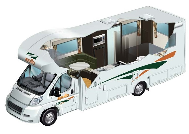 APOLLO Euro Slider Wohnmobil in Australien