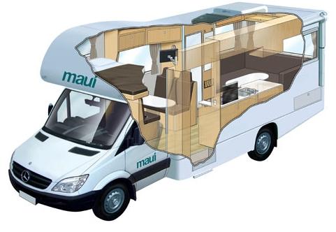 campervan wohnmobil australien buchen und g nstig mieten campervans bushcamper mieten. Black Bedroom Furniture Sets. Home Design Ideas